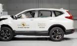Honda CR V đạt điểm tối đa trong bài kiểm tra an toàn mới nhất