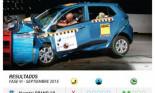 Hyundai Grand i10 nhận điểm 0 trong bài kiểm tra độ an toàn