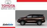 Bảng giá xe Toyota tháng 9/2018: Vios có giá từ 531 triệu đồng