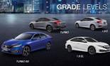 Honda Civic phiên bản nâng cấp ra mắt tại Thái Lan, giá từ 617 triệu đồng
