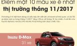 Điểm mặt 10 mẫu xe ế nhất thị trường tháng 11/2017