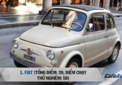 Top 10 xe ô tô tệ nhất năm 2018: Fiat xếp đầu bảng