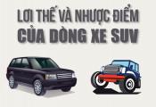 Lợi thế và nhược điểm của dòng xe SUV
