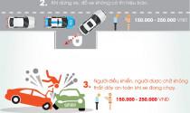 """10 lỗi cơ bản mà ô tô hay bị """"tuýt còi"""" tại Việt Nam"""