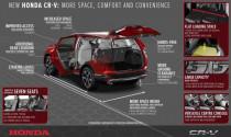 Honda CR-V thế hệ mới rộng rãi hơn như thế nào?