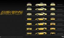 Quá trình lột xác của huyền thoại Chevrolet Corvette sau 65 năm