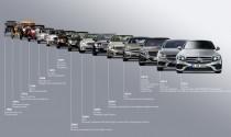 Thế hệ ôtô - thông tin quan trọng khi mua xe