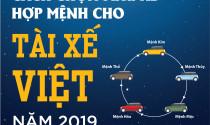 Cách chọn màu xe hợp mệnh cho tài xế Việt năm 2020