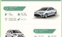 Infographic: Top 10 xe bán chạy nhất tháng 10/2016