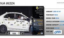 ASEAN-NCAP công bố danh sách những mẫu xe an toàn nhất năm 2016