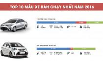 Infographic: 10 xe bán chạy nhất tại thị trường Việt Nam trong năm 2016
