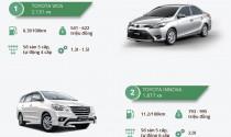 Infographic: Top 10 xe bán chạy nhất tháng 12/2016