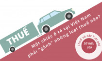"""Một chiếc ô tô ở Việt Nam phải """"gánh"""" những loại thuế, phí nào?"""