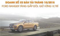 Phân khúc xe bán tải tháng 10/2018: Doanh số Ford Ranger tăng gấp đôi, giữ vững vị trí