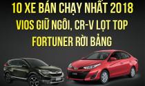 10 xe bán chạy nhất 2018: Vios giữ ngôi, CR-V lọt top, Fortuner rời bảng
