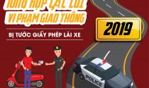 Tổng hợp các lỗi vi phạm giao thông bị tước giấy phép lái xe 2019 (P2)