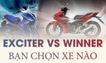 Exciter vs Winner: Bạn chọn xe nào?