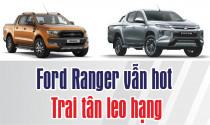Xe bán tải tháng 6/2020: Ford Ranger vẫn hot, trai tân leo hạng