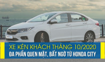 Xe kén khách tháng 10/2020: Đa phần quen mặt, bất ngờ từ Honda City