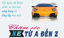 Infographic - Chăm sóc xe từ A đến Z