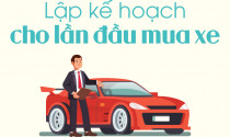 Lập kế hoạch cho lần đầu mua xe