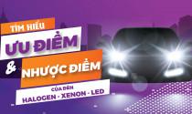 Tìm hiểu ưu – nhược điểm của đèn halogen, xenon và LED