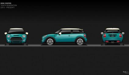 Hành trình tiến hóa của những chiếc Mini nhỏ xinh