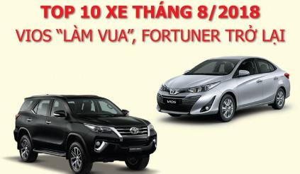 Toyota Vios 'làm vua', Fortuner trở lại top xe bán chạy tháng 8/2018
