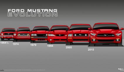 Hành trình tiến hóa sau 6 thế hệ của huyền thoại Ford Mustang