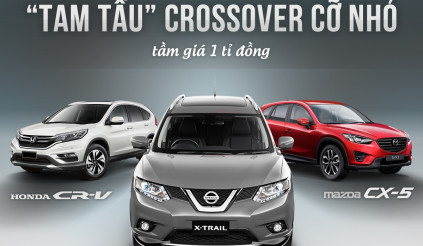 """Infographic: """"Tam tấu"""" Crossover cỡ nhỏ giá tầm giá 1 tỉ đồng"""