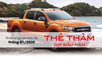 Phân khúc xe bán tải tháng 1/2020: Thê thảm dịp đầu năm