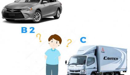 Làm cách nào để tìm thông tin về xe ô tô ?