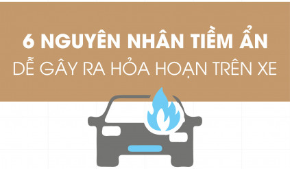 6 nguyên nhân tiềm ẩn dễ gây ra hỏa hoạn trên xe